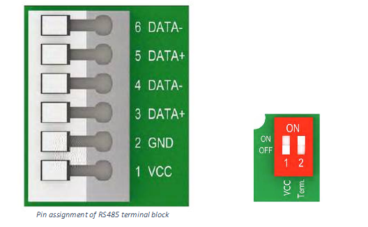 connect trackso with delta inverter via  RS485 / RS232/ RJ45 port for remote monitoring via IOT Platform