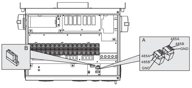 connect trackso with growatt inverter via  RS485 / RS232/ RJ45 port for remote monitoring via IOT Platform