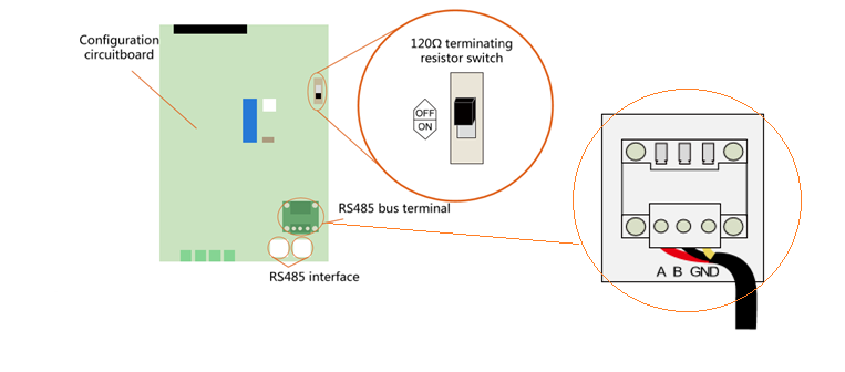 connect trackso with sungrow inverter via  RS485 / RS232/ RJ45 port for remote monitoring via IOT Platform