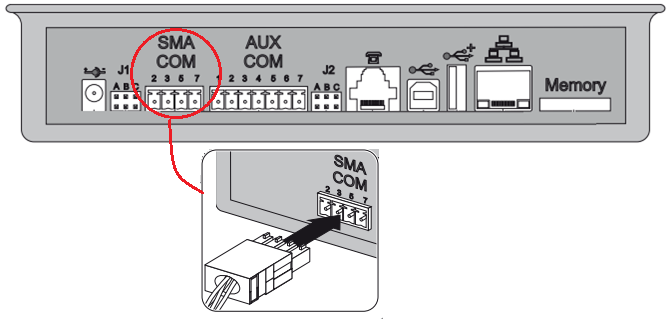 connect trackso with SMA inverter via  RS485 / RS232/ RJ45 port for remote monitoring via IOT Platform