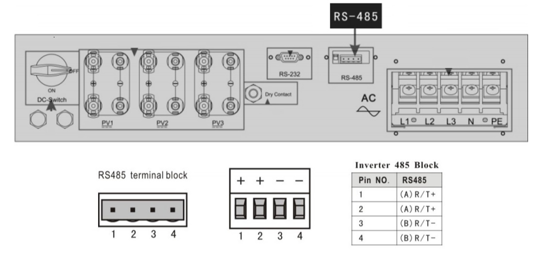 How to connect kstar inverter with TrackSo RS485